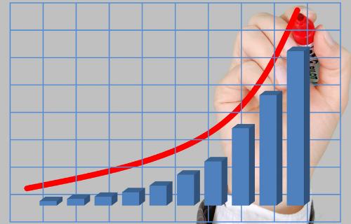 Progressja Wykres